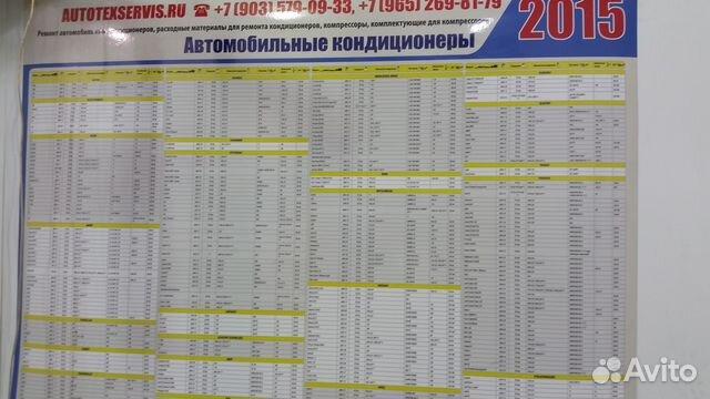 Нормы заправки автокондиционеров таблица