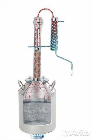 Купить самогонный аппарат на авито в уфе самогонный аппарат с рефлектационой колонной