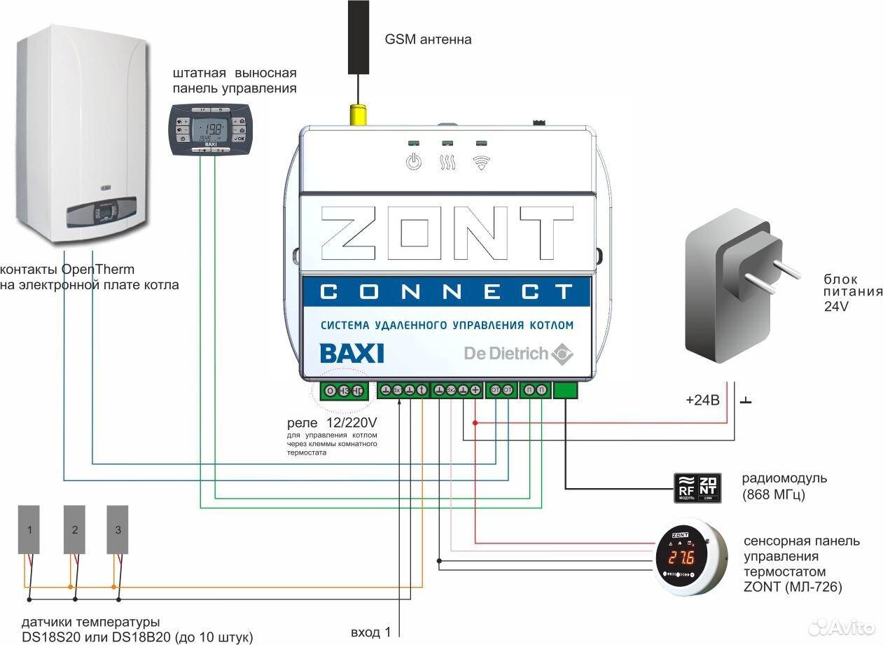 Zont connect GSM-термостат для газовых котлов baxi  89063367311 купить 2